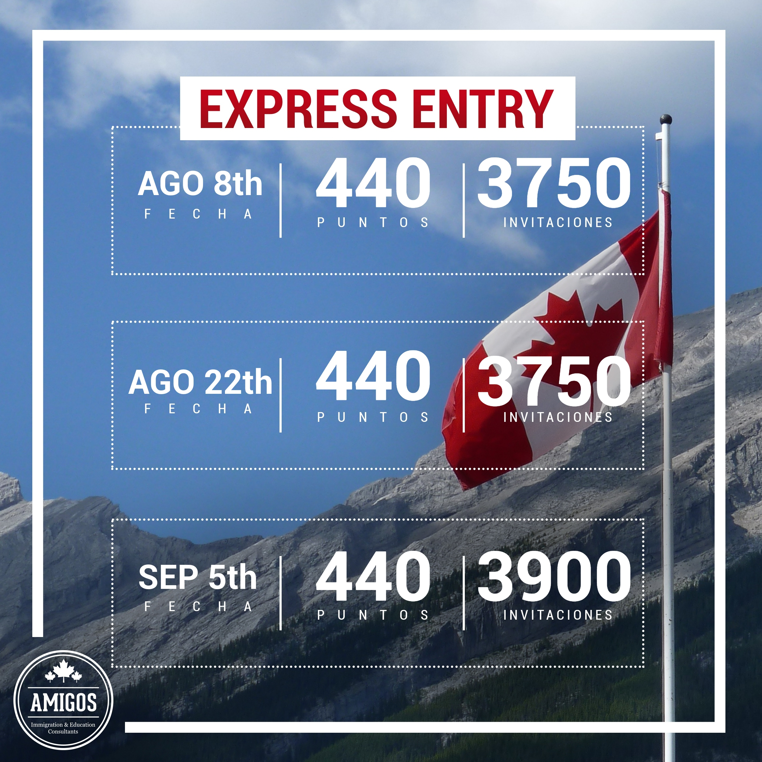 Home; express entry 5 sep